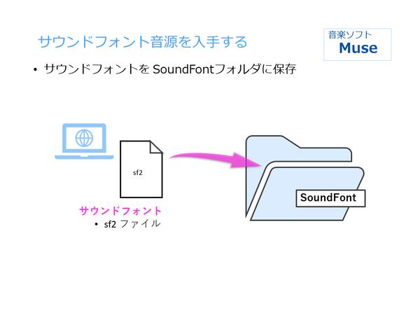楽団編成ファイル設置 (3)