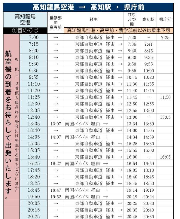 高知 空港 から 高知 駅