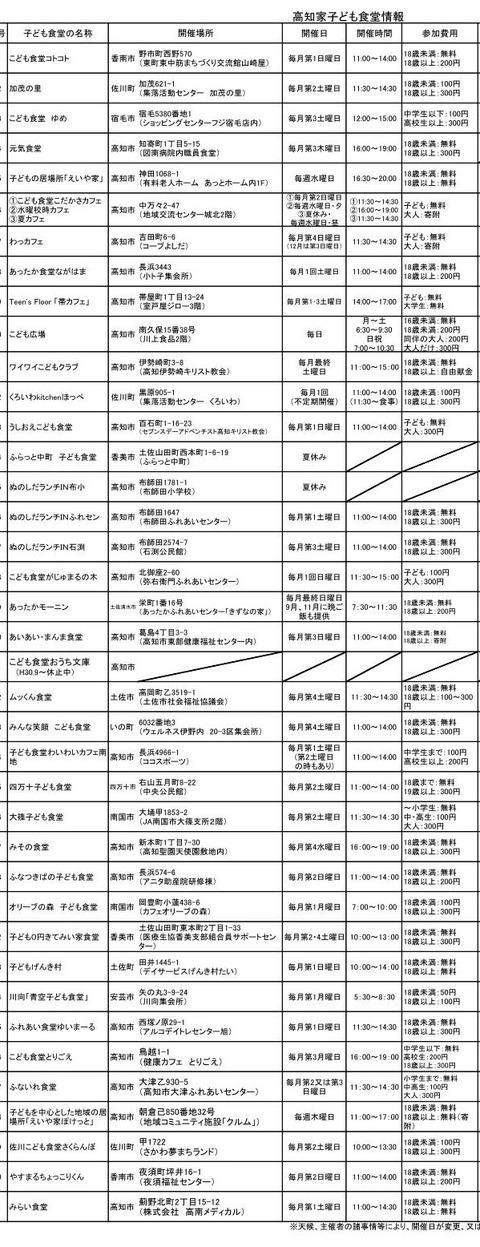 tourokuitiran-180930_01