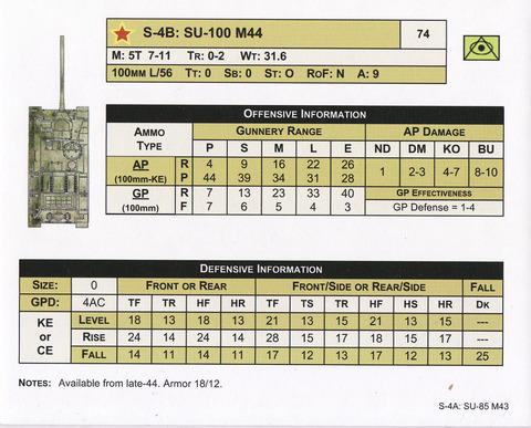 DC_S-4B_SU-100_M44