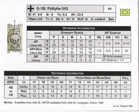 DC_G-1B_PZKpfw4G