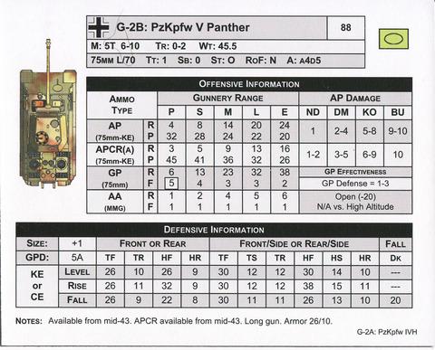 DC_G-2B_PZKpfw5_Panther