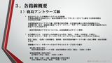 鹿島高速鉄道4ページ