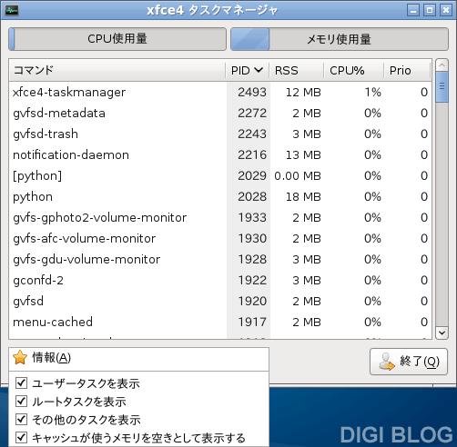 Lubuntu 10.04 - xfce4 タスクマネージャ