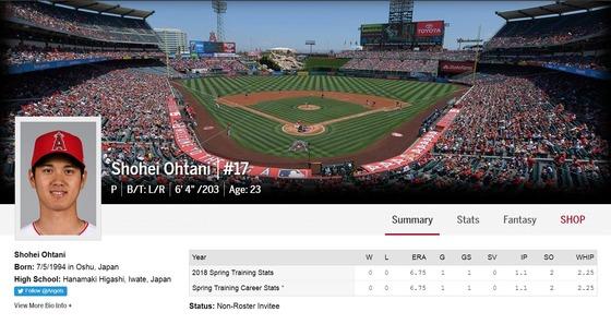 FireShot Capture 073 - Shohei Ohtani Stats, Fantasy _ (2)