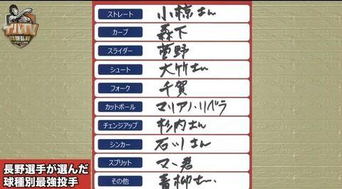 【悲報】長野久義(36)