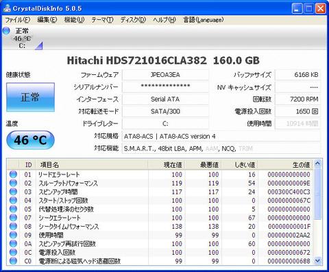 netc-4
