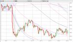ドル円の動き296