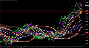 ユーロ円 2021.10.16-1