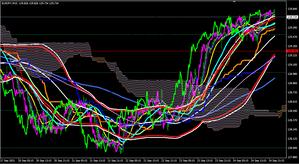 ユーロ円 2021.09.25-15