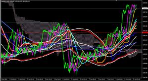 ユーロ円 2021.10.09-15