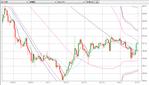 ドル円の動き291