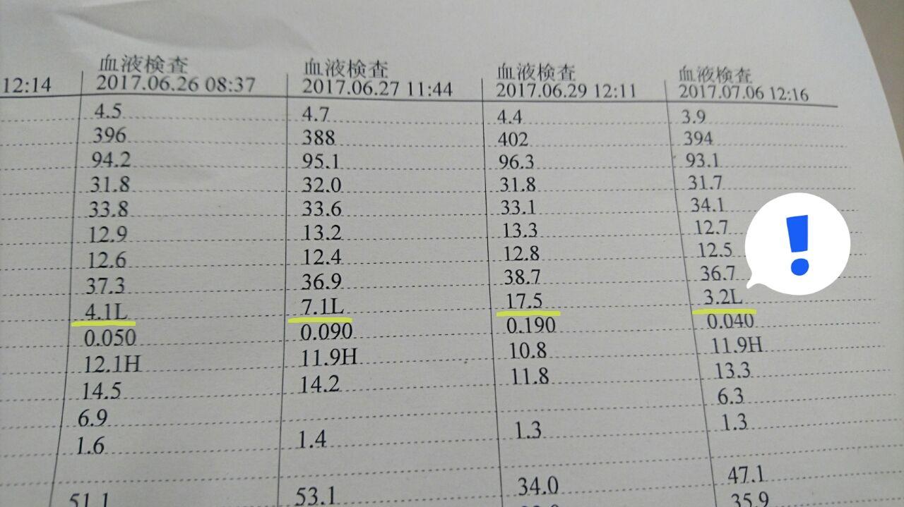 採血結果(17.7.6) : 難治性ITP(...