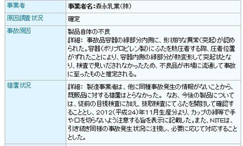 とまらない 森永製品の事故02