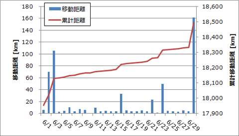 graph_201806