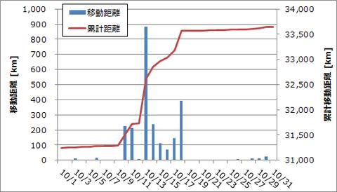 graph_201810