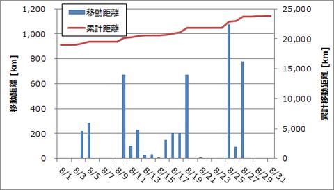 graph_201808