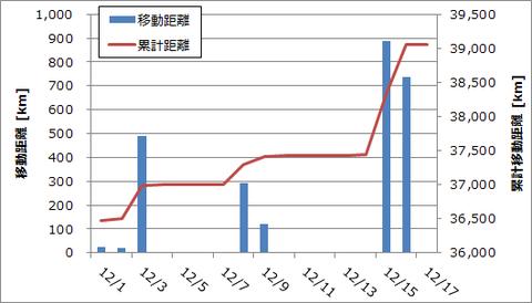 graph_201812