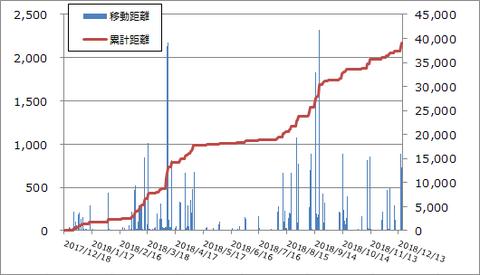 graph_201712-201812