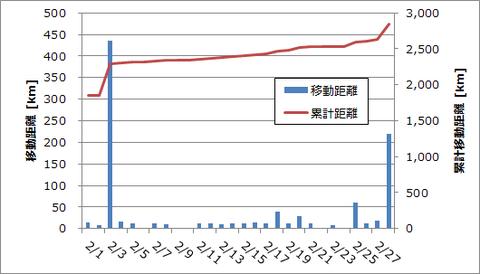 graph_201802