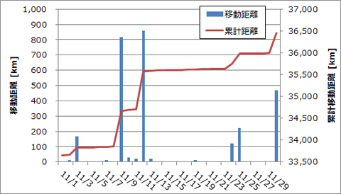 graph_201811