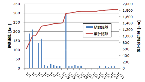 graph_201801