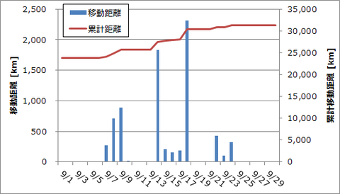 graph_201809