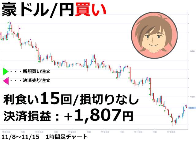 namakemono_chart4