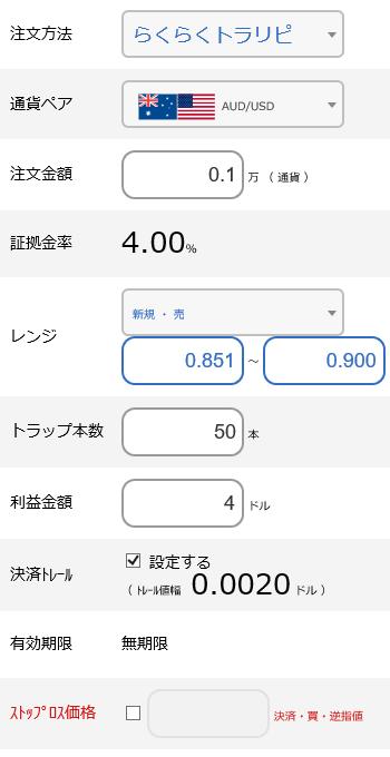 豪ドル米ドル売り0.85~0.90