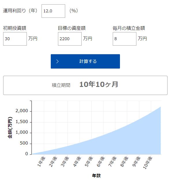 元手30万円ボーナスあり202105