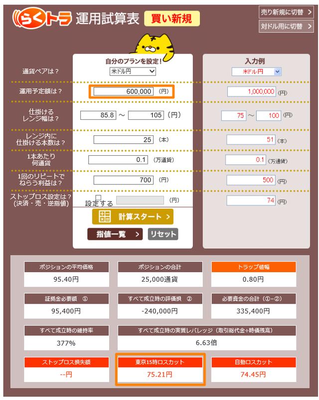 トラリピ運用試算表75円