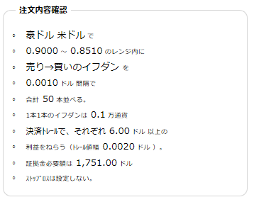 豪ドル米ドル0.85-0.90