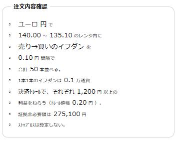 ユーロ円135-140