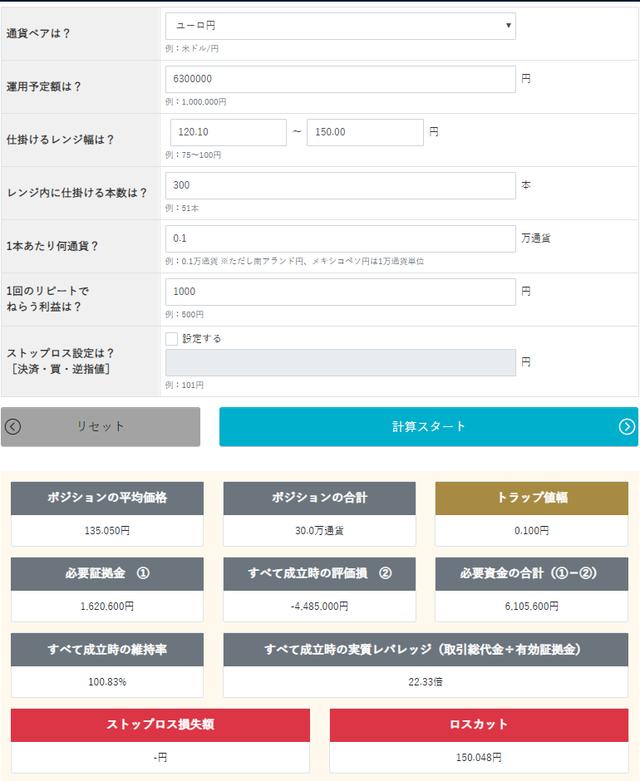 トラリピ運用試算表-ユーロ円売り