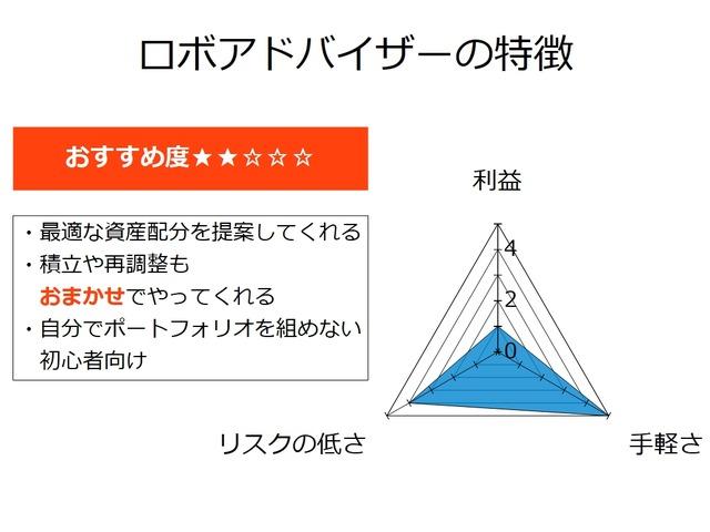 【セミリタイアを目指す資産運用】ロボアドバイザーの特徴