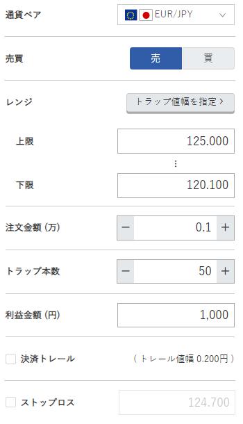 ユーロ円売り120円~125円