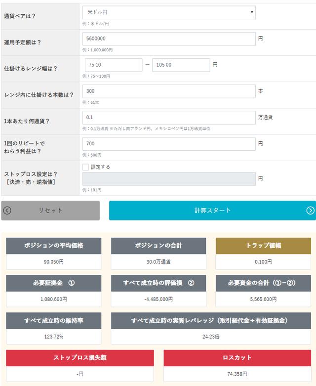 トラリピ運用試算表-米ドル円買い