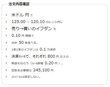 米ドル円120~125