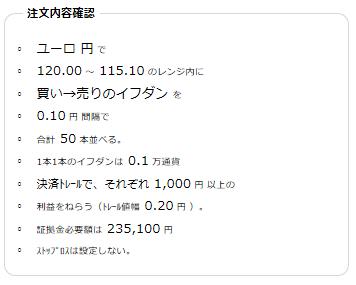 ユーロ円115-120