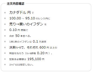 加ドル円売り95円~100円
