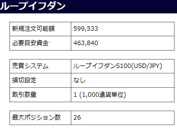 米ドル/円のループイフダン設定と実績-設定