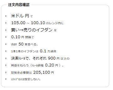 米ドル円100~105