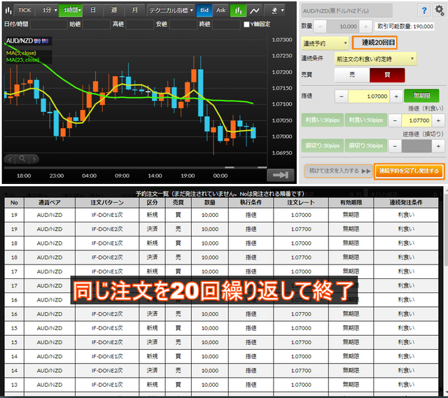 豪ドル/NZドルダイヤモンド発注③