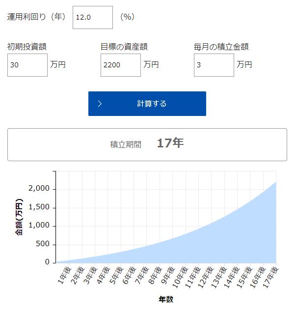 元手30万円ボーナスなし202105