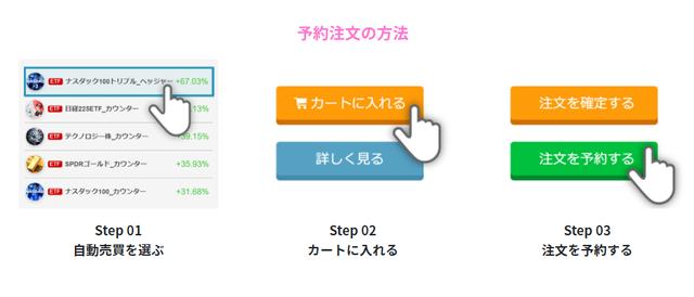 【トライオートETF】システムリニューアルの対応は?-予約注文