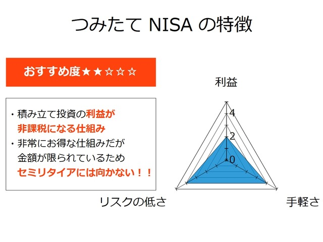 【セミリタイアを目指す資産運用】つみたてNISAの特徴