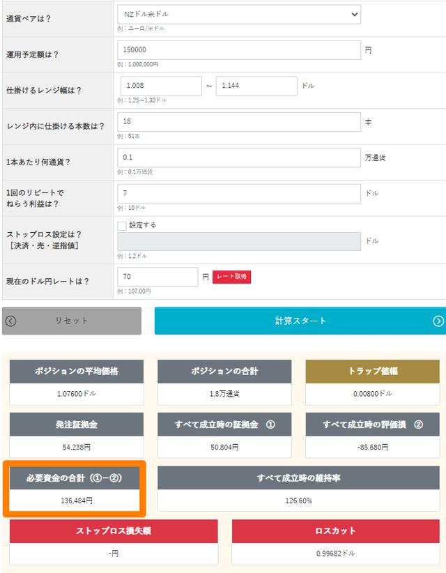 トラリピ運用試算表-15万円版