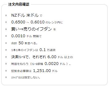 NZドル米ドル0.60-0.65