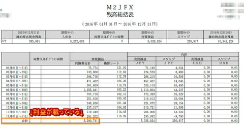 M2JFX_残高総括表