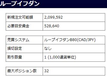 加ドル/円のループイフダン設定と実績-設定